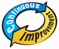 continuous_improvement_icon